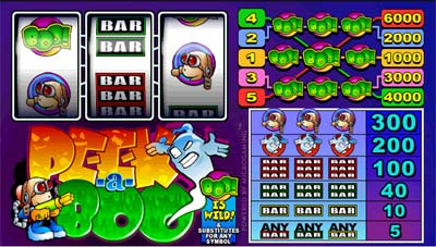 Wild Sevens – Real Money Online Video Poker Games